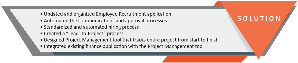 "Updated and organized Employee Recruitment application Automated the communications and approval processes Standardized and automated the hiring process Created a ""Lead-to-Project"" process Designed a Project Management tool that tracks entire project from start to finish Integrated existing finance application with the Project Management tool"