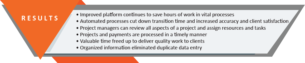 automated processing, saved time, cut downtime, increased accuracy, payments processed in a timely manner, eliminated duplicate data entry